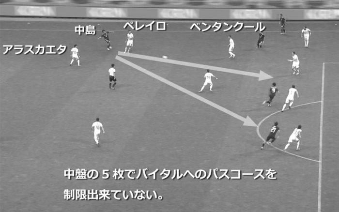 日本対ウルグアイ 1点目直前のシーン