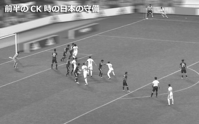 日本対ウルグアイ 前半の日本のCKの守備