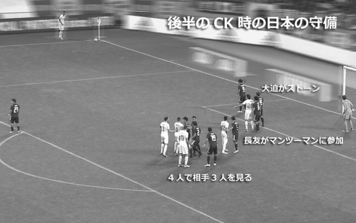 日本対ウルグアイ 後半の日本のCKの守備