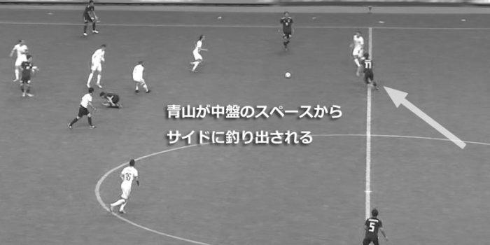 日本対ウルグアイ 後半30分の青山の守備対応1