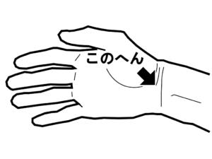 インサイドキックの位置を手に置き換えた時の位置