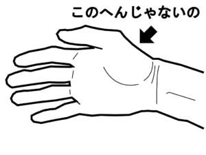 インサイドキックの位置を手に置き換えた時の位置 その2