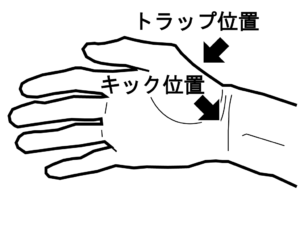 インサイドキックを手に置き換えた位置とインサイドトラップを手に置き換えた位置